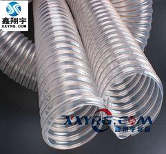 XY-0307pu钢丝软管0.9mm